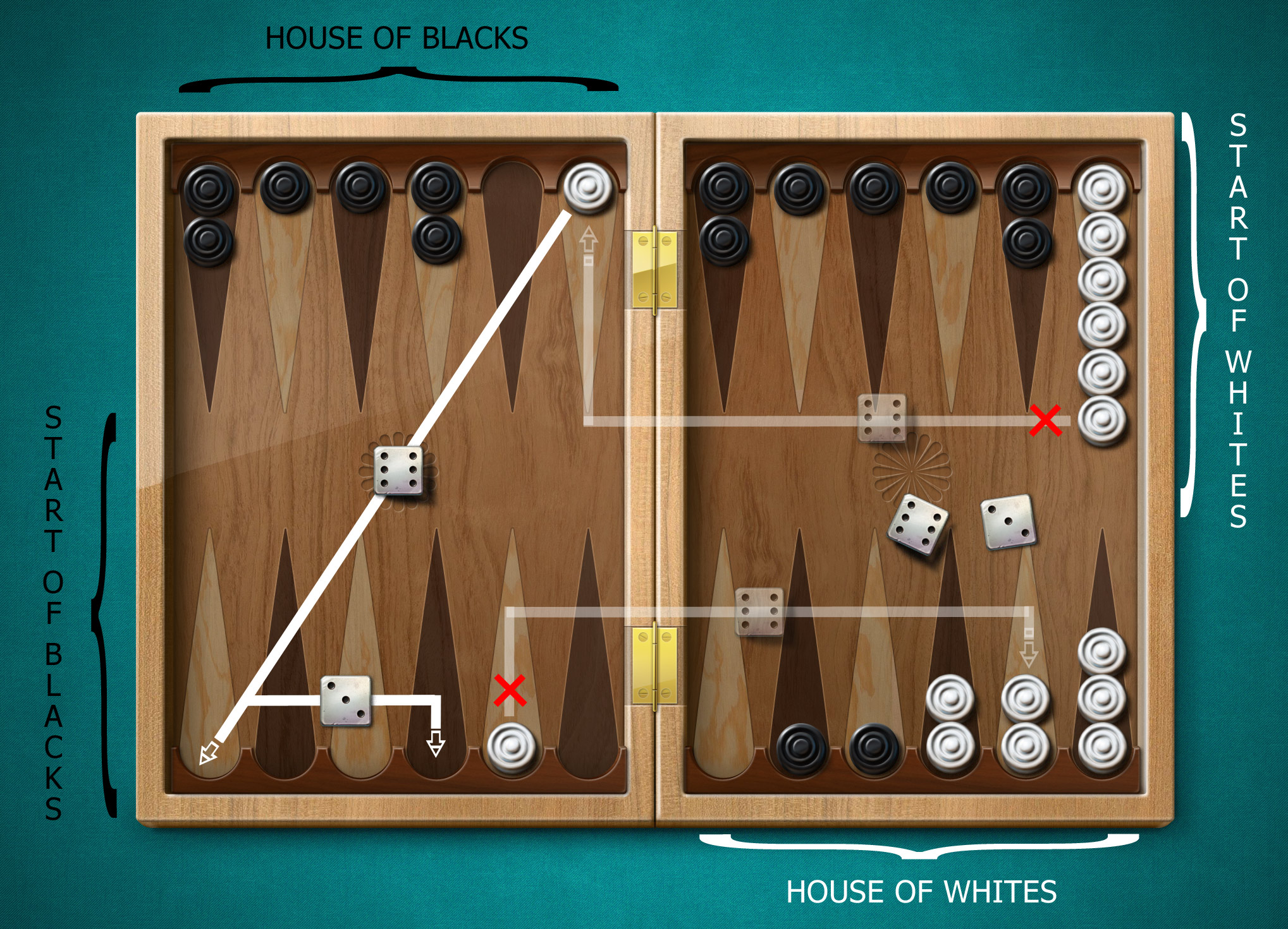 Rules For Backgammon